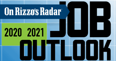 2020-2021 Hiring and Staffing Outlook